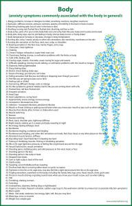 70 body anxiety symptoms