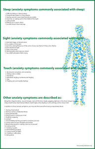 other anxiety symptoms