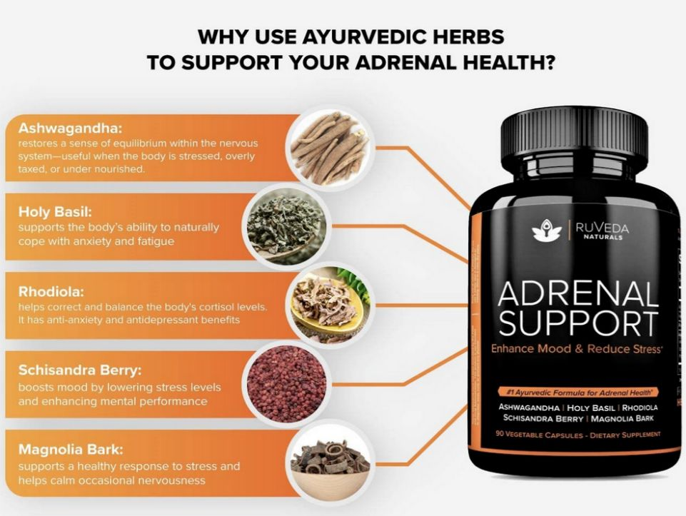 adrenal support ingredients